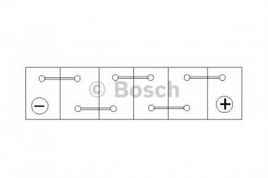 Käivitusaku BOSCH 95Ah 830A S4