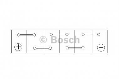 Käivitusaku BOSCH 70Ah 630A S4